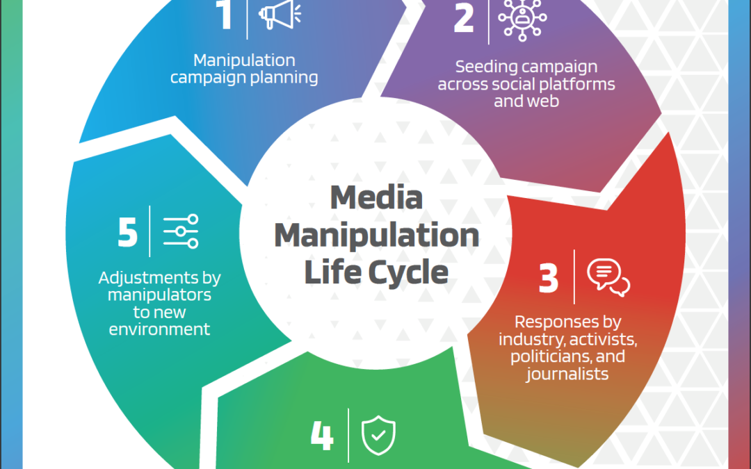 ON THE MEDIA | How Civil Society Can Combat Misinformation and Hate Speech Without Making It Worse
